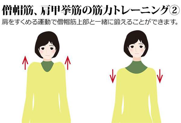 胸郭 出口 症候群 症状